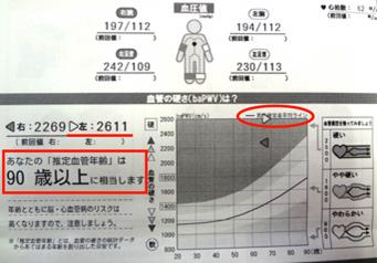 9.2*血管の硬さは?12.3.jpg
